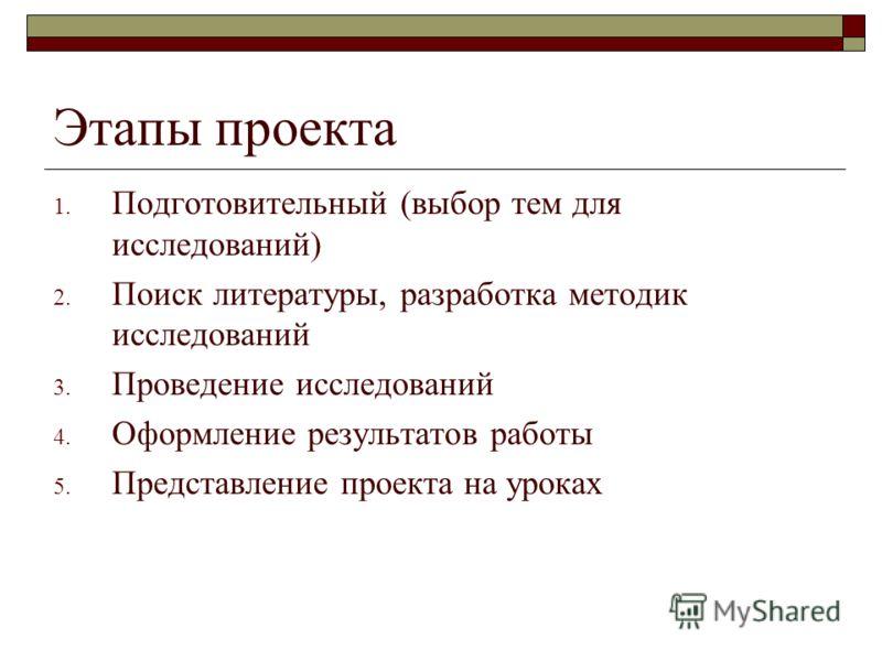 Этапы проекта 1. Подготовительный (выбор тем для исследований) 2. Поиск литературы, разработка методик исследований 3. Проведение исследований 4. Оформление результатов работы 5. Представление проекта на уроках