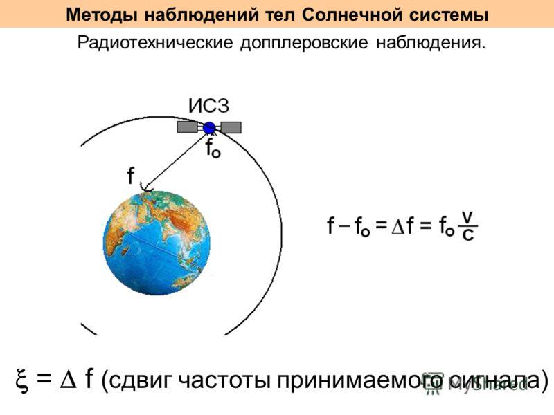 Методы наблюдений тел Солнечной системы Радиотехнические допплеровские наблюдения. = f (сдвиг частоты принимаемого сигнала)