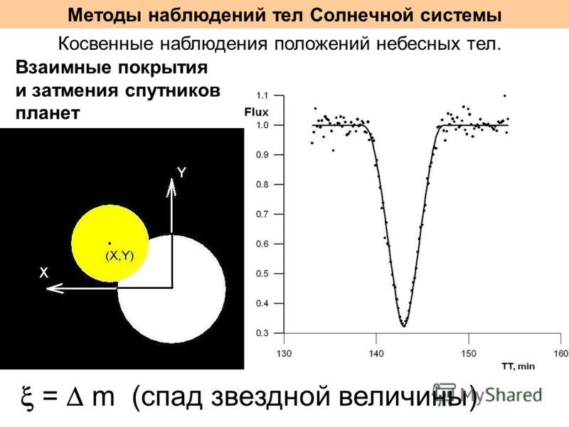 Методы наблюдений тел Солнечной системы Косвенные наблюдения положений небесных тел. = m (спад звездной величины) Взаимные покрытия и затмения спутников планет