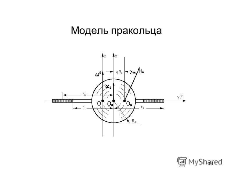14 Модель пракольца