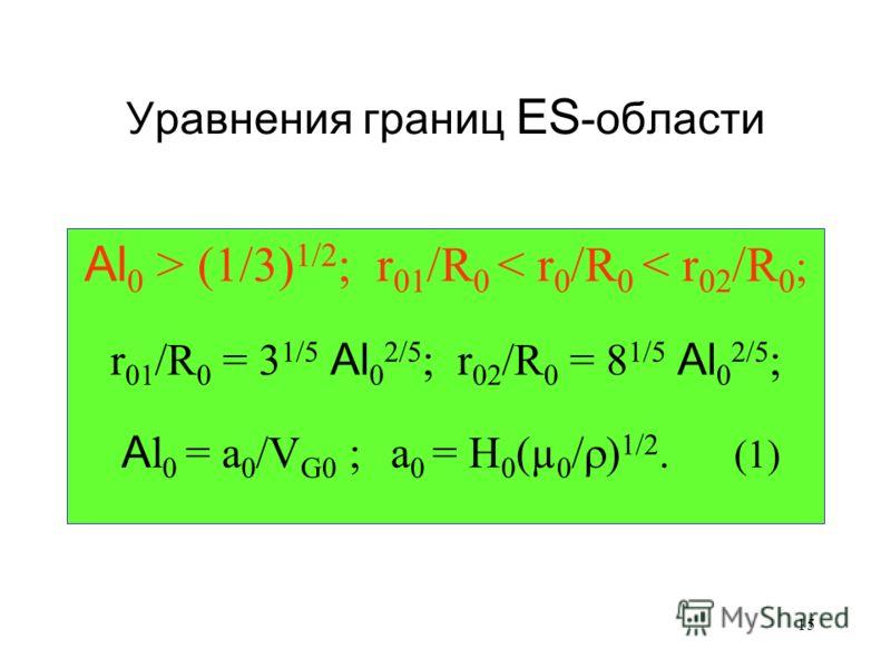 15 Уравнения границ ES -области Al 0 > (1/3) 1/2 ; r 01 /R 0 < r 0 /R 0 < r 02 /R 0 ; r 01 /R 0 = 3 1/5 Al 0 2/5 ; r 02 /R 0 = 8 1/5 Al 0 2/5 ; A l 0 = a 0 /V G0 ; a 0 = H 0 (µ 0 / ) 1/2. (1)