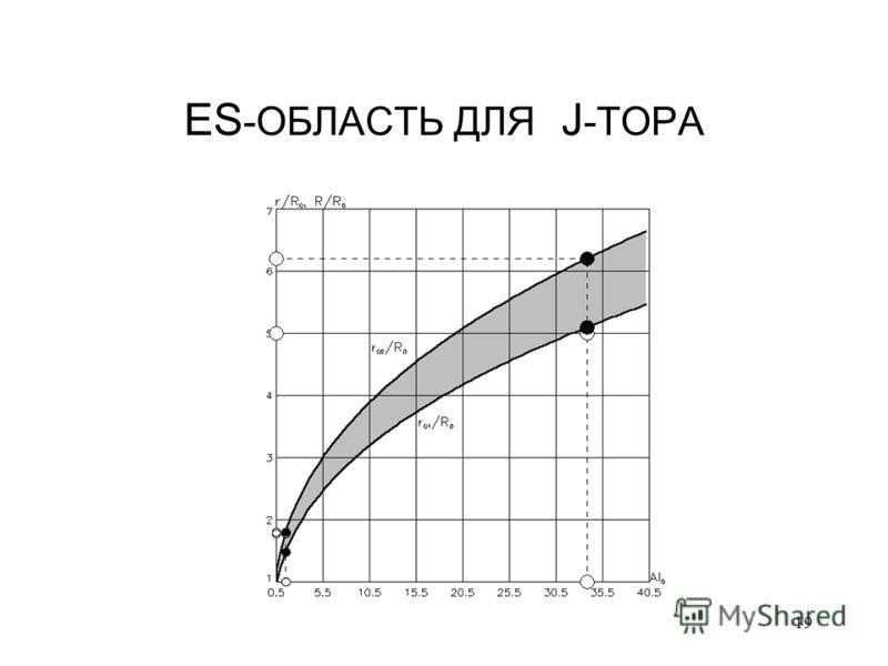 19 ES -ОБЛАСТЬ ДЛЯ J -ТОРА
