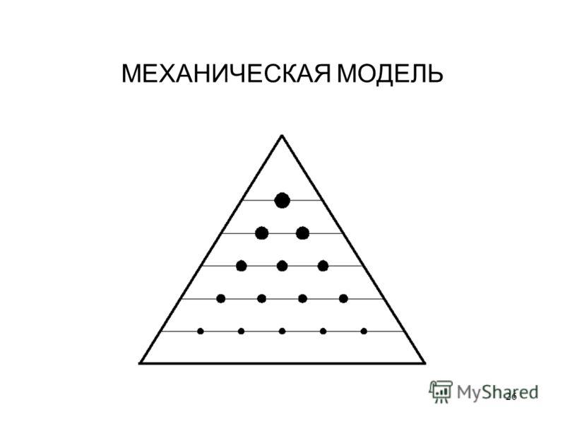 26 МЕХАНИЧЕСКАЯ МОДЕЛЬ