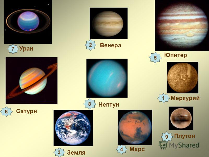 Сатурн Уран Венера Нептун Юпитер Меркурий Плутон Марс Земля 7 6 2 3 8 5 1 4 9