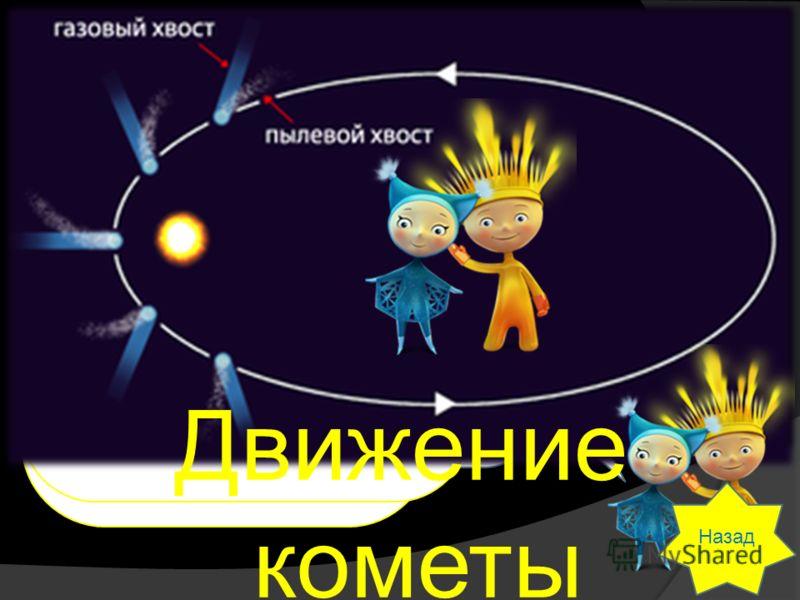 Кометы Сейчас мы вам расскажем о кометах. Коме́та (от др. греч. κομήτης, kom tēs «волосатый, косматый») небольшое небесное тело, имеющее туманный вид, обращающееся вокруг Солнца обычно по вытянутым орбитам. При приближении к Солнцу комета образует ко