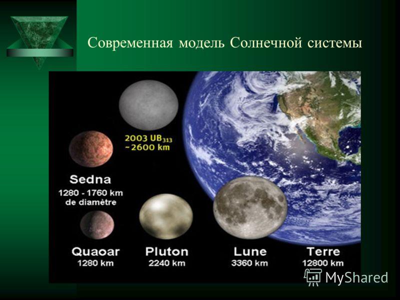 Современная модель Солнечной системы