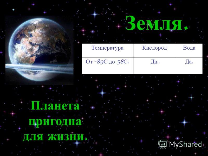 Земля. ТемператураКислородВода От -89 С до 58 С. Да. Планета пригодна для жизни.
