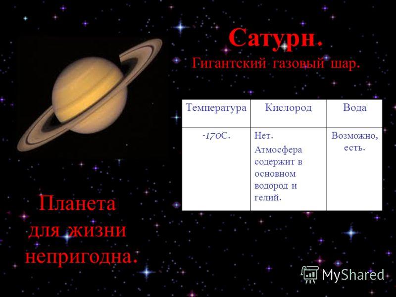 Сатурн. Гигантский газовый шар. Планета для жизни непригодна. ТемператураКислородВода -170 С. Нет. Атмосфера содержит в основном водород и гелий. Возможно, есть.