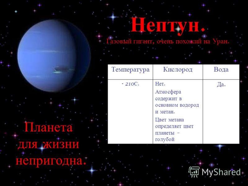 Нептун. Газовый гигант, очень похожий на Уран. ТемператураКислородВода - 210 С. Нет. Атмосфера содержит в основном водород и метан. Цвет метана определяет цвет планеты – голубой Да. Планета для жизни непригодна.
