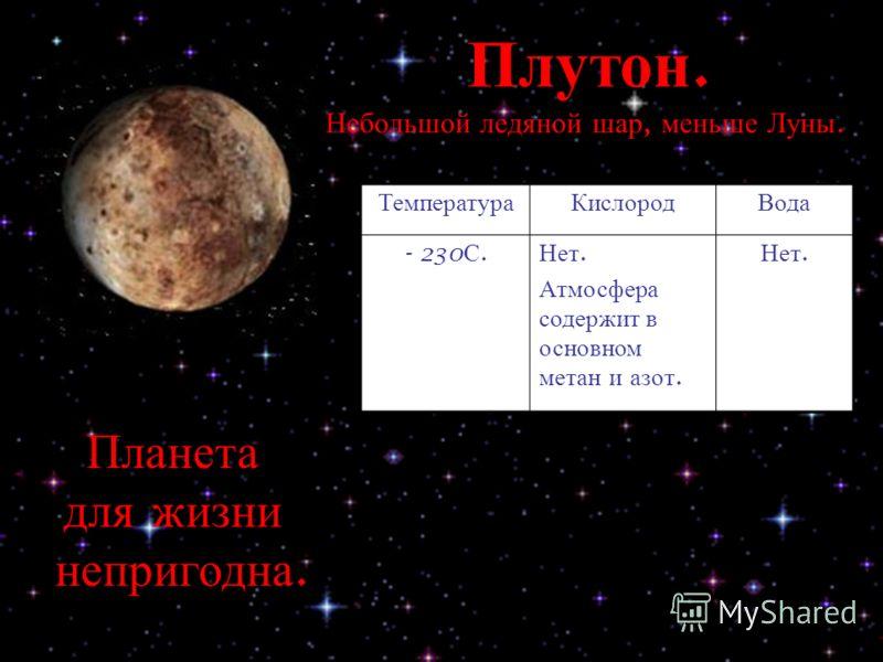 Плутон. Небольшой ледяной шар, меньше Луны. ТемператураКислородВода - 230 С. Нет. Атмосфера содержит в основном метан и азот. Нет. Планета для жизни непригодна.