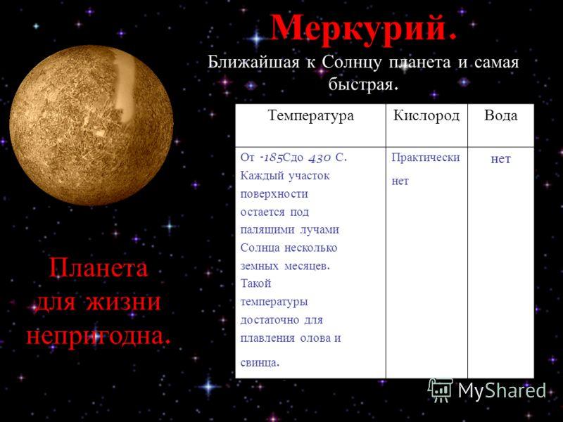 Меркурий. Ближайшая к Солнцу планета и самая быстрая. ТемператураКислородВода От -185 Сдо 430 С. Каждый участок поверхности остается под палящими лучами Солнца несколько земных месяцев. Такой температуры достаточно для плавления олова и свинца. Практ