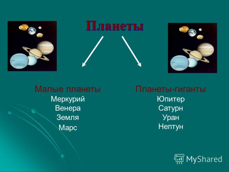 Планеты Малые планеты Меркурий Венера Земля Марс Планеты-гиганты Юпитер Сатурн Уран Нептун