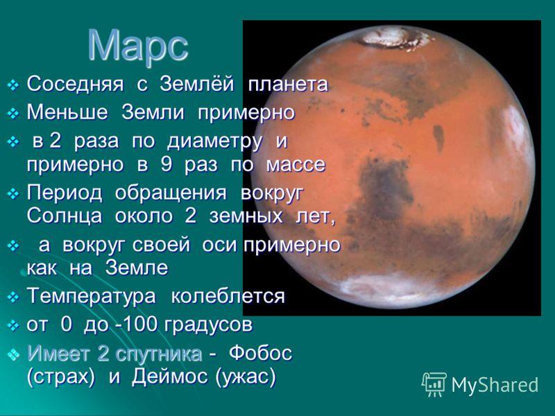 Марс Соседняя с Землёй планета Соседняя с Землёй планета Меньше Земли примерно Меньше Земли примерно в 2 раза по диаметру и примерно в 9 раз по массе в 2 раза по диаметру и примерно в 9 раз по массе Период обращения вокруг Солнца около 2 земных лет,