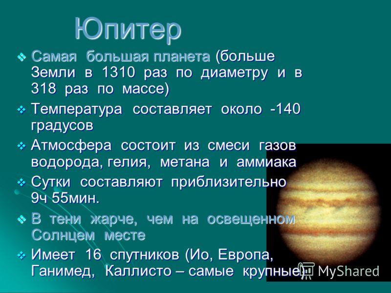 Юпитер Самая большая планета (больше Земли в 1310 раз по диаметру и в 318 раз по массе) Самая большая планета (больше Земли в 1310 раз по диаметру и в 318 раз по массе) Температура составляет около -140 градусов Температура составляет около -140 град