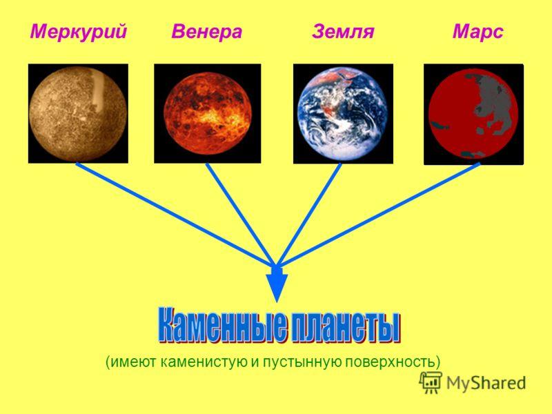 Так выглядит наша планета из космоса. Земля – третья планета от Солнца. Имеет естественный спутник – Луну. Четвертой от Солнца находится планета Марс. Названа в честь римского бога войны - за свой красный цвет, напоминающий цвет крови.