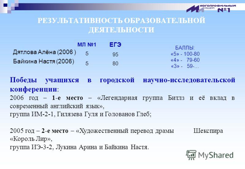 МОНИТОРИНГ успеваемости экспериментальных групп ИМ, ИЭ и МФ 4 года учёбы в лицее группаИМИЭМФ 2003 г.49%65%43% 2004 г.51%76%50% 2005 г.60%82%61% 2006 г.69%90%71%
