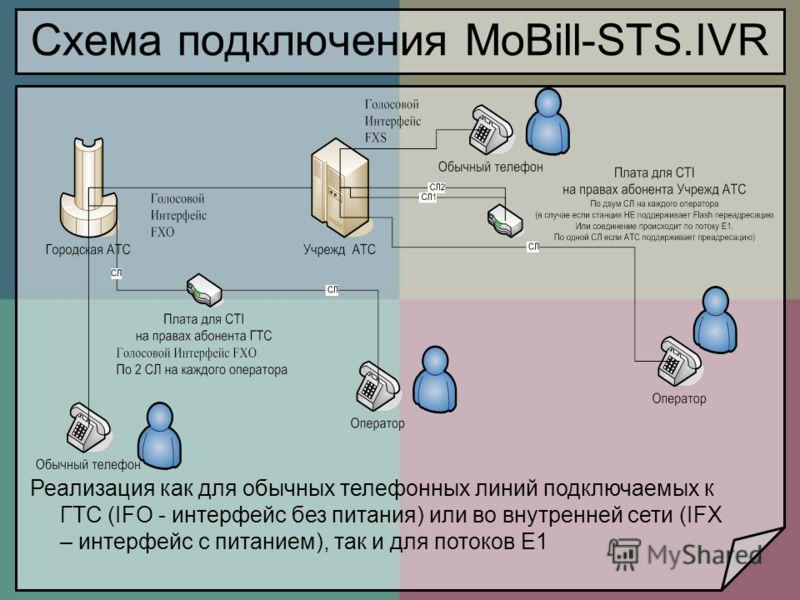 Схема подключения MoBill-STS.IVR Реализация как для обычных телефонных линий подключаемых к ГТС (IFO - интерфейс без питания) или во внутренней сети (IFX – интерфейс с питанием), так и для потоков Е1
