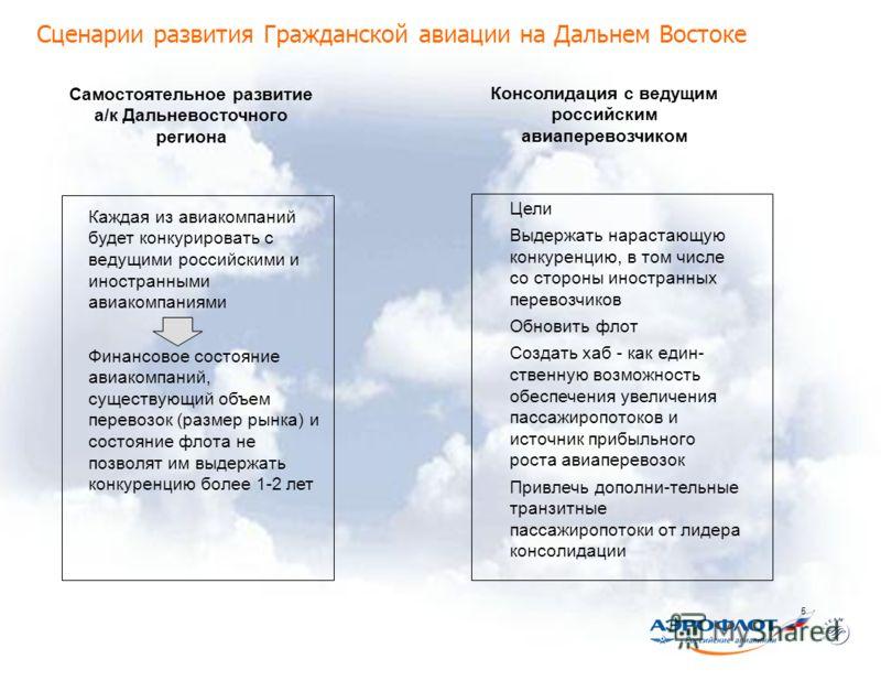 Конфиденциально ОАО «Аэрофлот – российские авиалинии» 5 Сценарии развития Гражданской авиации на Дальнем Востоке Каждая из авиакомпаний будет конкурировать с ведущими российскими и иностранными авиакомпаниями Финансовое состояние авиакомпаний, сущест
