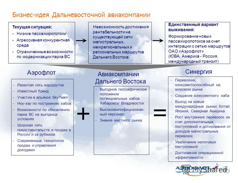 Конфиденциально ОАО «Аэрофлот – российские авиалинии» 8 Бизнес-идея Дальневосточной авиакомпании - Развитая сеть маршрутов -Известный бренд -Участие в альянсе SkyTeam -Ноу-хау по построению хабов -Возможности по обновлению парка ВС на выгодных услови