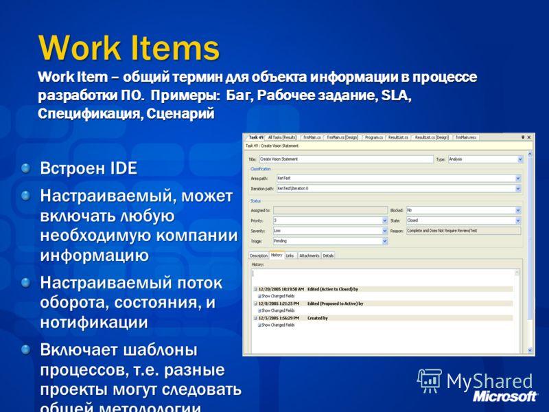 Work Items Встроен IDE Настраиваемый, может включать любую необходимую компании информацию Настраиваемый поток оборота, состояния, и нотификации Включает шаблоны процессов, т.е. разные проекты могут следовать общей методологии Work Item – общий терми