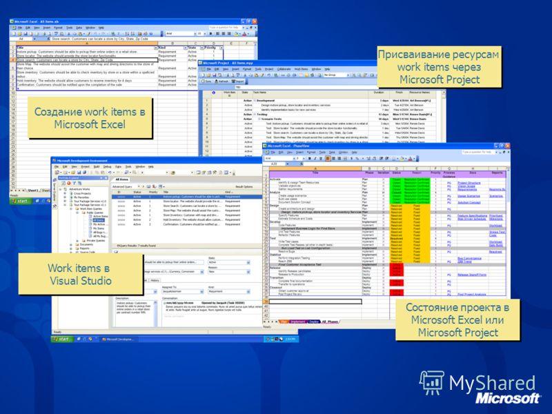 Создание work items в Microsoft Excel Work items в Visual Studio Присваивание ресурсам work items через Microsoft Project Присваивание ресурсам work items через Microsoft Project Состояние проекта в Microsoft Excel или Microsoft Project