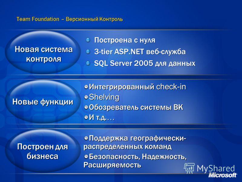 Team Foundation – Версионный Контроль Построена с нуля 3-tier ASP.NET веб-служба SQL Server 2005 для данных Новая система контроля Новые функции Построен для бизнеса Интегрированный check-in Shelving Обозреватель системы ВК И т.д. … Поддержка географ