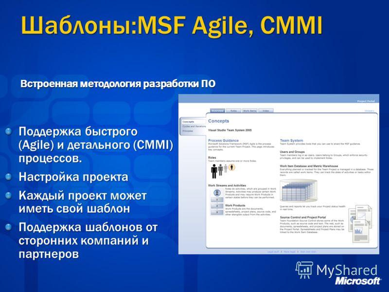 Шаблоны:МSF Agile, CMMI Поддержка быстрого (Agile) и детального (CMMI) процессов. Настройка проекта Каждый проект может иметь свой шаблон Поддержка шаблонов от сторонних компаний и партнеров Встроенная методология разработки ПО