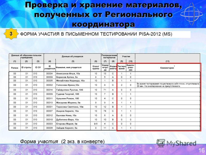 Проверка и хранение материалов, полученных от Регионального координатора ФОРМА УЧАСТИЯ В ПИСЬМЕННОМ ТЕСТИРОВАНИИ PISA-2012 (MS) 3 Форма участия (2 экз. в конверте) 16