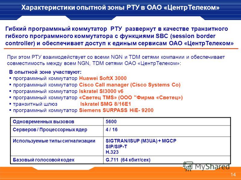 14 Гибкий программный коммутатор РТУ развернут в качестве транзитного гибкого программного коммутатора с функциями SBC (session border controller) и обеспечивает доступ к единым сервисам ОАО «ЦентрТелеком» Одновременных вызовов5600 Серверов / Процесс