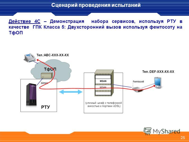 25 Действие 4C – Демонстрация набора сервисов, используя РТУ в качестве ГПК Класса 5: Двухсторонний вызов используя фемтосоту на ТфОП Сценарий проведения испытаний (уличный шкаф с телефонной емкостью и портами xDSL) ТфОП Шлюз Femtocell Тел.:ABC-XXX-X