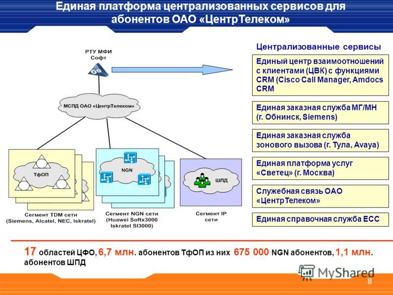 8 Единая платформа централизованных сервисов для абонентов ОАО «ЦентрТелеком» 8 Единый центр взаимоотношений с клиентами (ЦВК) с функциями CRM (Cisco Call Manager, Amdocs CRM Централизованные сервисы Единая заказная служба МГ/МН (г. Обнинск, Siemens)