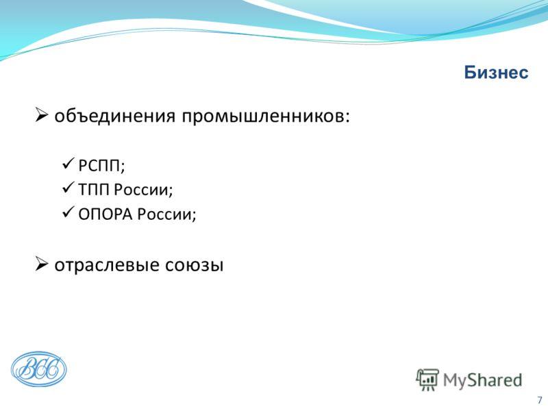 7 Бизнес объединения промышленников: РСПП; ТПП России; ОПОРА России; отраслевые союзы
