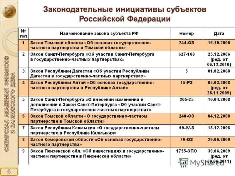Законодательные инициативы субъектов Российской Федерации