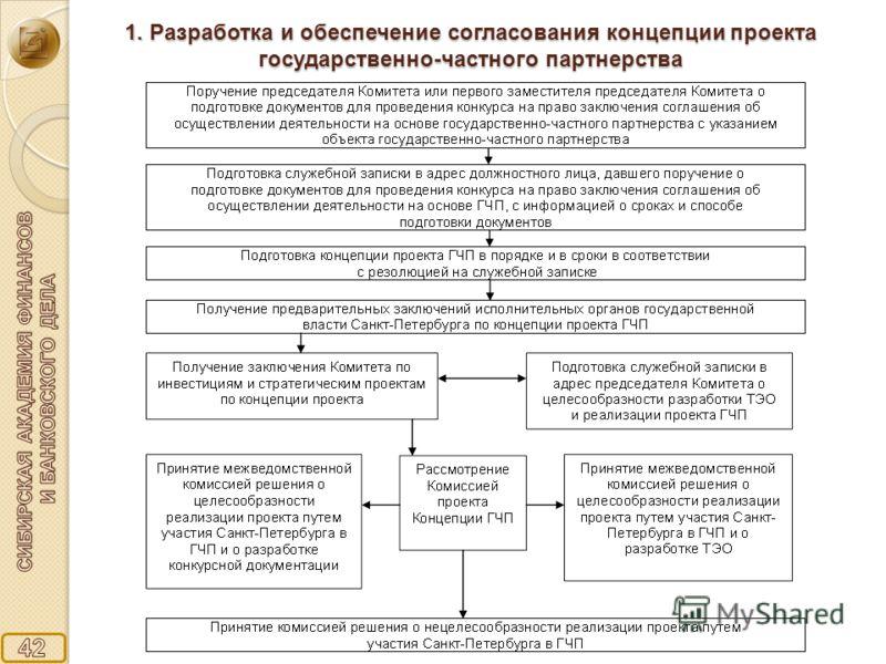 1. Разработка и обеспечение согласования концепции проекта государственно-частного партнерства
