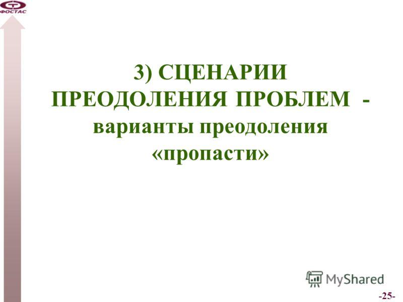-25- 3) СЦЕНАРИИ ПРЕОДОЛЕНИЯ ПРОБЛЕМ - варианты преодоления «пропасти»