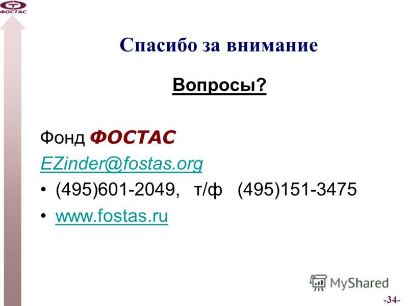 -34- Спасибо за внимание Вопросы? Фонд ФОСТАС EZinder@fostas.org (495)601-2049, т/ф (495)151-3475 www.fostas.ru