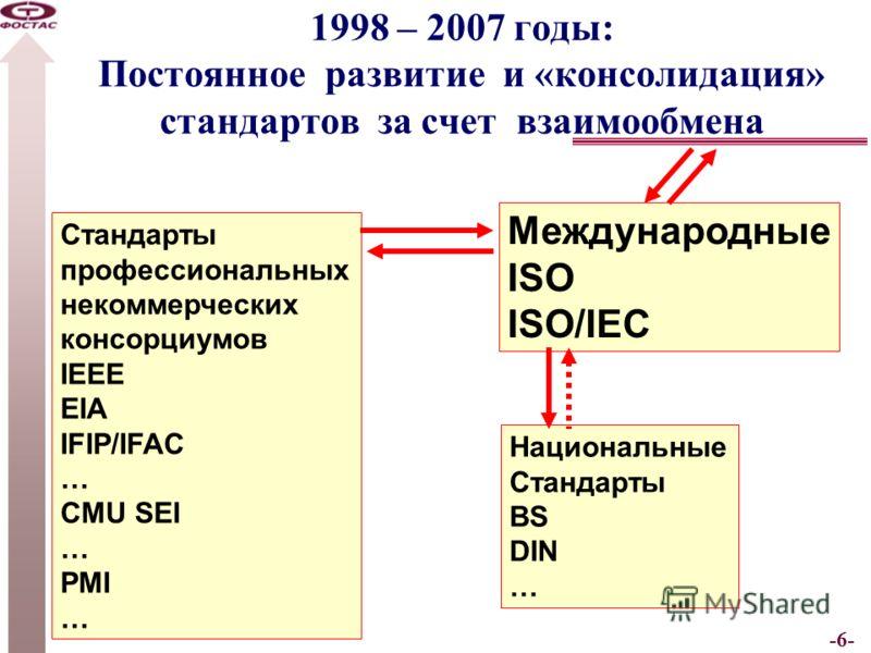 -6- 1998 – 2007 годы: Постоянное развитие и «консолидация» стандартов за счет взаимообмена Международные ISO ISO/IEC Стандарты профессиональных некоммерческих консорциумов IEEE EIA IFIP/IFAC … CMU SEI … PMI … Национальные Стандарты BS DIN …