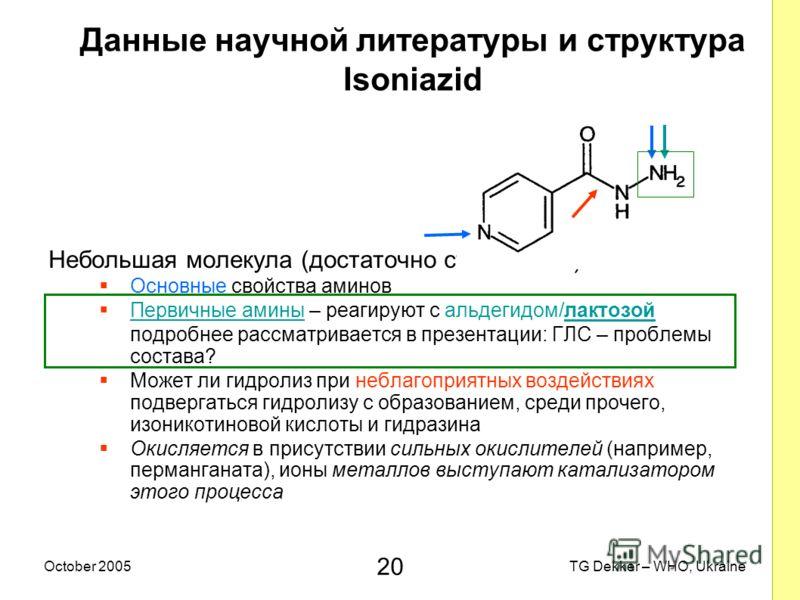20 TG Dekker – WHO, UkraineOctober 2005 Данные научной литературы и структура Isoniazid Небольшая молекула (достаточно стабильная) Основные свойства аминов Первичные амины – реагируют с альдегидом/лактозой подробнее рассматривается в презентации: ГЛС