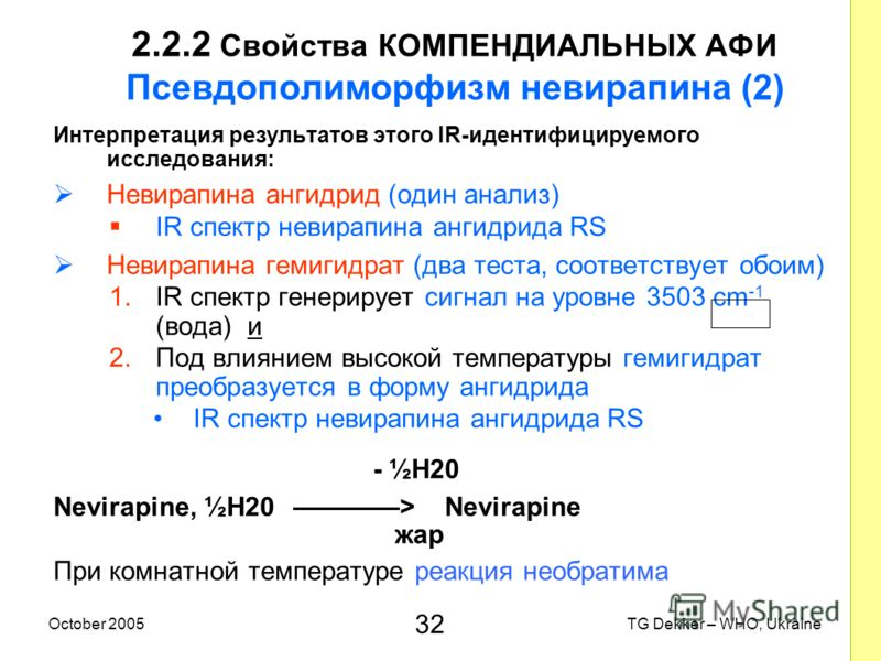 32 TG Dekker – WHO, UkraineOctober 2005 2.2.2 Свойства КОМПЕНДИАЛЬНЫХ AФИ Псевдополиморфизм невирапина (2) Интерпретация результатов этого IR-идентифицируемого исследования: Невирапина ангидрид (один анализ) IR спектр невирапина ангидрида RS Невирапи