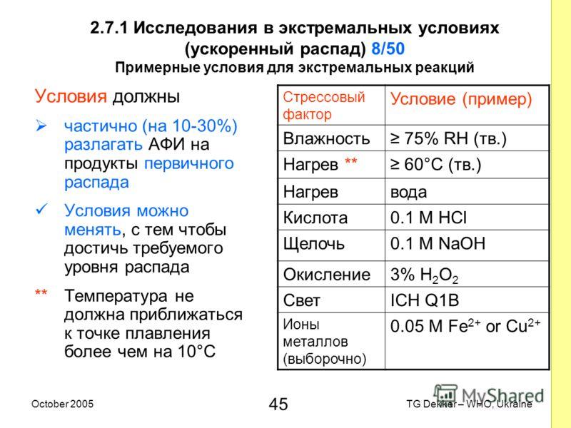 45 TG Dekker – WHO, UkraineOctober 2005 2.7.1 Исследования в экстремальных условиях (ускоренный распад) 8/50 Примерные условия для экстремальных реакций Условия должны частично (на 10-30%) разлагать AФИ на продукты первичного распада Условия можно ме