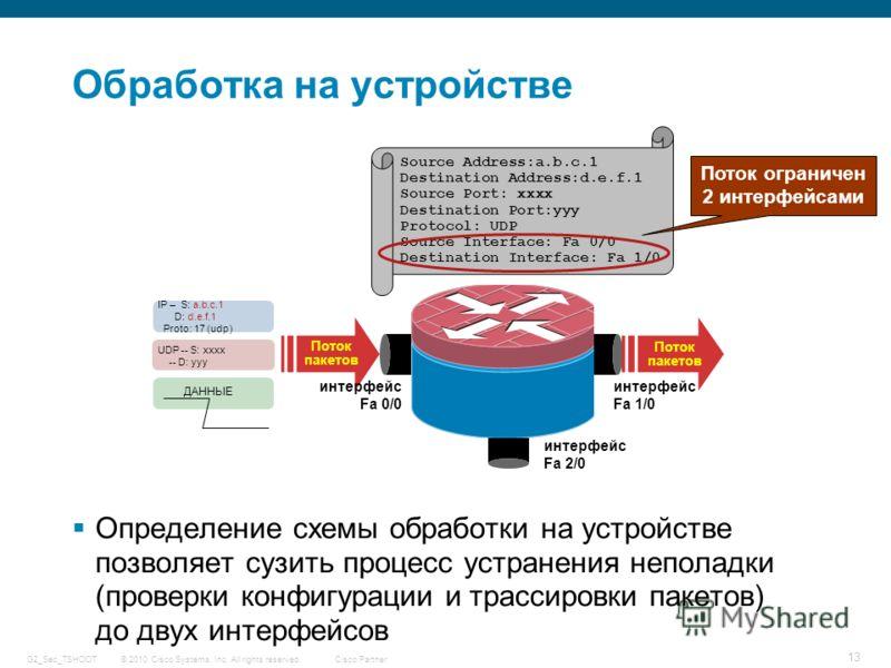 © 2010 Cisco Systems, Inc. All rights reserved. Cisco Partner G2_Sec_TSHOOT 13 Обработка на устройстве Определение схемы обработки на устройстве позволяет сузить процесс устранения неполадки (проверки конфигурации и трассировки пакетов) до двух интер