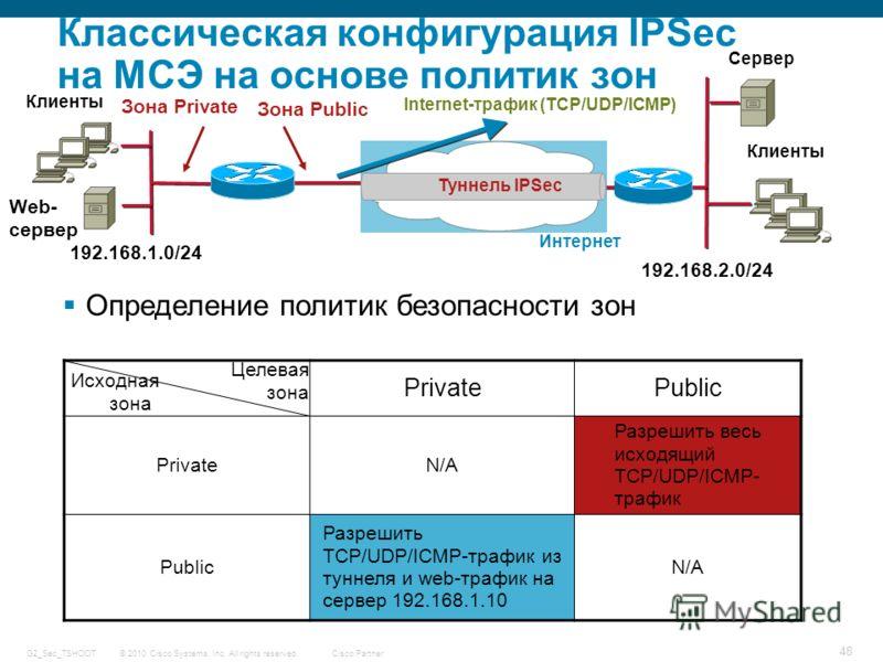 © 2010 Cisco Systems, Inc. All rights reserved. Cisco Partner G2_Sec_TSHOOT 48 Классическая конфигурация IPSec на МСЭ на основе политик зон PrivatePublic PrivateN/A Разрешить весь исходящий TCP/UDP/ICMP- трафик Public Разрешить TCP/UDP/ICMP-трафик из