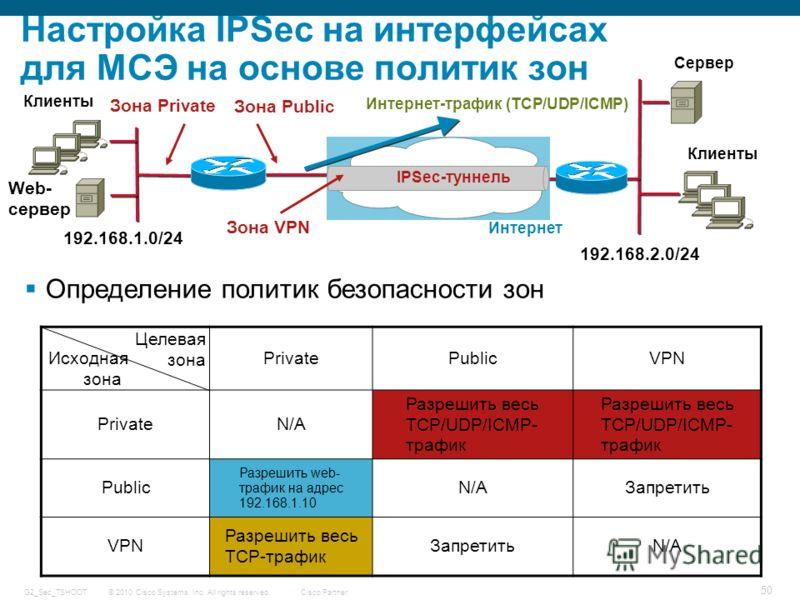 © 2010 Cisco Systems, Inc. All rights reserved. Cisco Partner G2_Sec_TSHOOT 50 Настройка IPSec на интерфейсах для МСЭ на основе политик зон Определение политик безопасности зон PrivatePublicVPN PrivateN/A Разрешить весь TCP/UDP/ICMP- трафик Public Ра