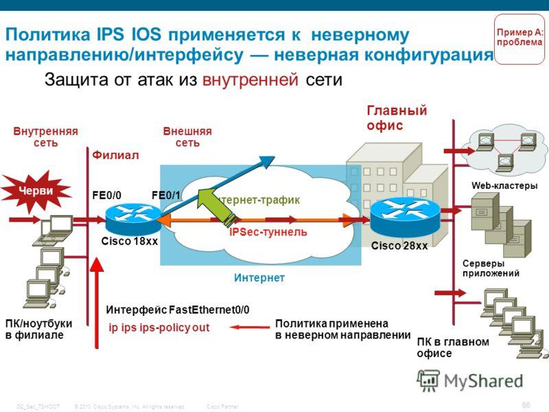 © 2010 Cisco Systems, Inc. All rights reserved. Cisco Partner G2_Sec_TSHOOT 88 Политика IPS IOS применяется к неверному направлению/интерфейсу неверная конфигурация Главный офис Серверы приложений ПК в главном офисе Web-кластеры Филиал Cisco 28xx Cis