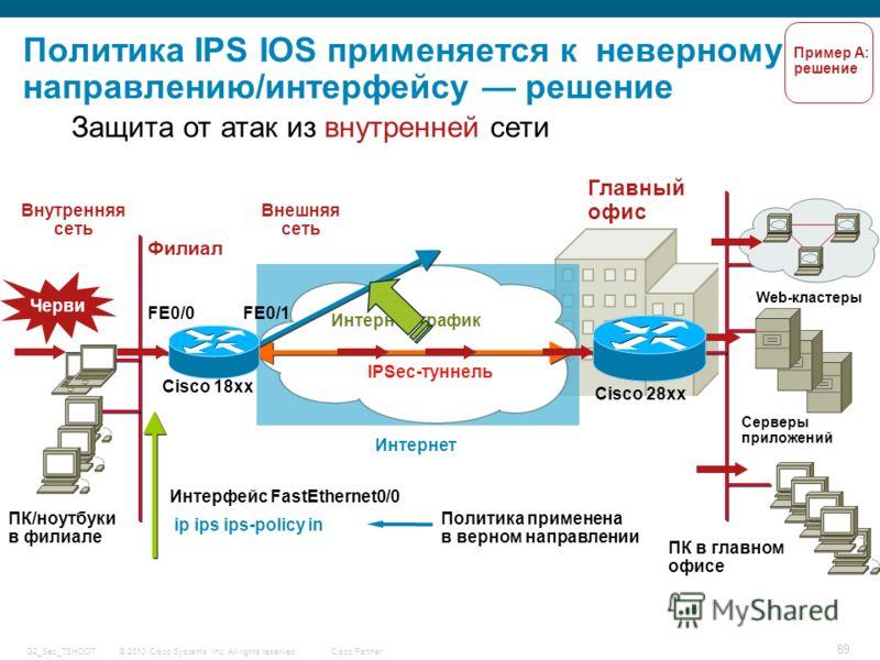 © 2010 Cisco Systems, Inc. All rights reserved. Cisco Partner G2_Sec_TSHOOT 89 Защита от атак из внутренней сети Политика IPS IOS применяется к неверному направлению/интерфейсу решение Главный офис Серверы приложений ПК в главном офисе Web-кластеры Ф