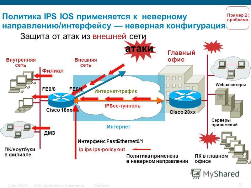 © 2010 Cisco Systems, Inc. All rights reserved. Cisco Partner G2_Sec_TSHOOT 90 Политика IPS IOS применяется к неверному направлению/интерфейсу неверная конфигурация Главный офис Серверы приложений ПК в главном офисе Web-кластеры Филиал Cisco 28xx Cis