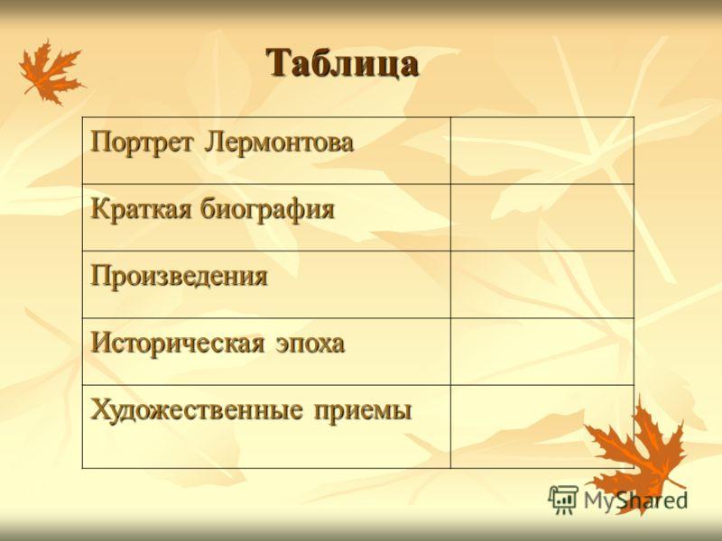 Портрет Лермонтова Краткая биография Произведения Историческая эпоха Художественные приемы Таблица
