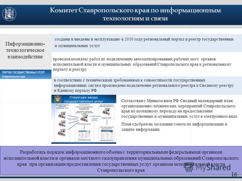 Информационно- технологическое взаимодействие созданы и введены в эксплуатацию в 2010 году региональный портал и реестр государственных и муниципальных услуг проведен комплекс работ по подключению автоматизированных рабочих мест органов исполнительно