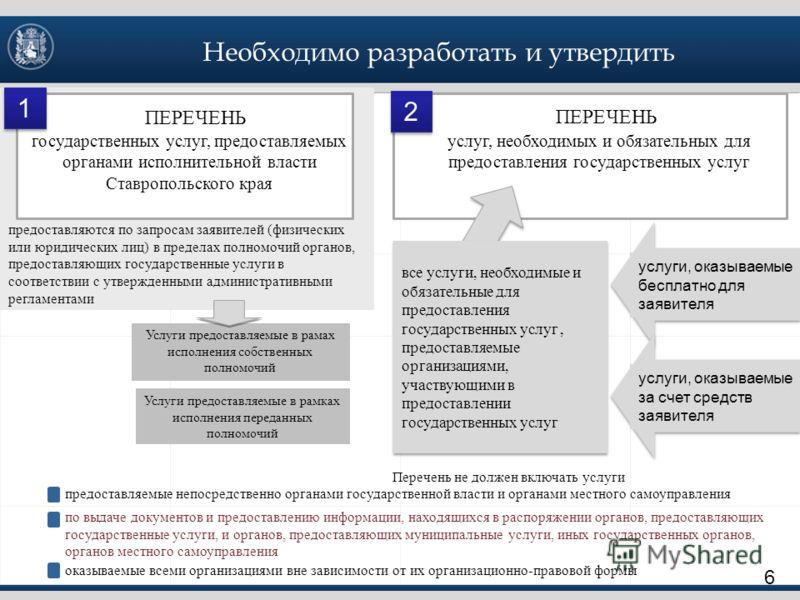 ПЕРЕЧЕНЬ государственных услуг, предоставляемых органами исполнительной власти Ставропольского края предоставляются по запросам заявителей (физических или юридических лиц) в пределах полномочий органов, предоставляющих государственные услуги в соотве