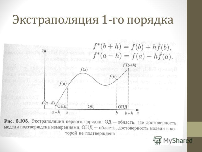 Экстраполяция 1-го порядка